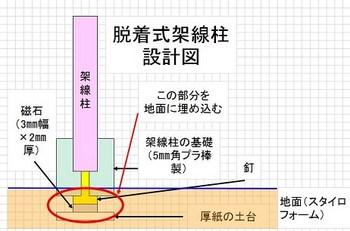 kasenchusekkeizukai_mini.JPG